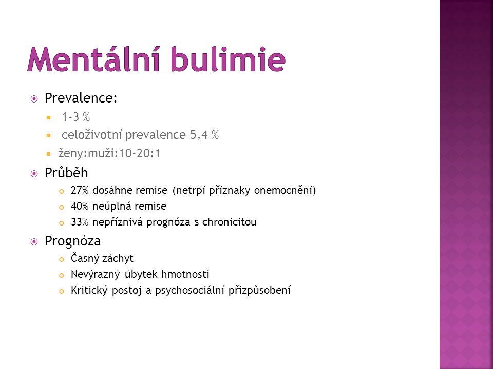 Mentální bulimie Prevalence: Průběh Prognóza 1-3 %
