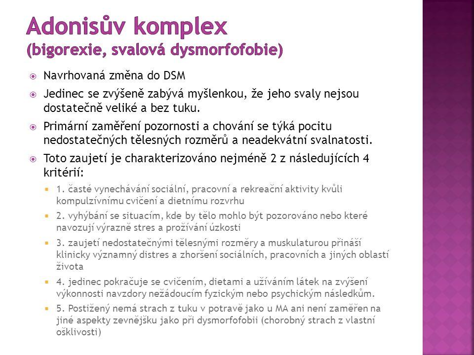 Adonisův komplex (bigorexie, svalová dysmorfofobie)