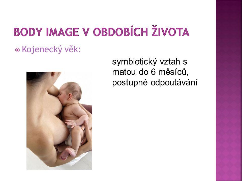 Body image v obdobích života