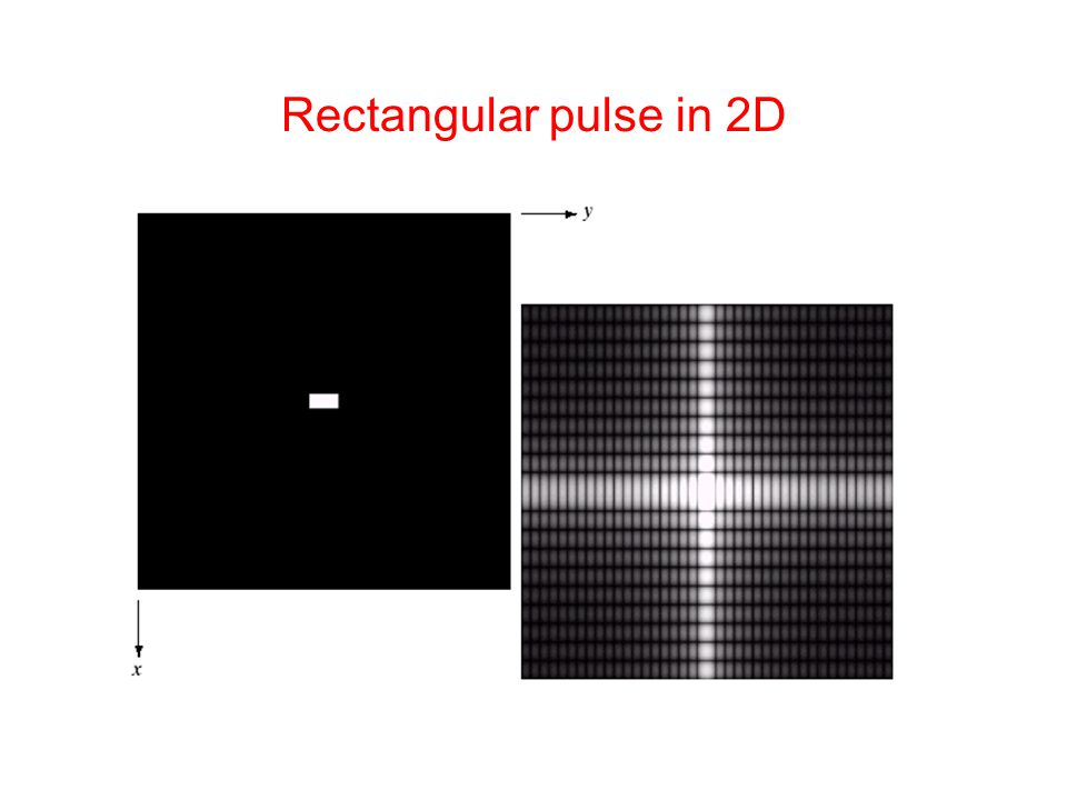Rectangular pulse in 2D