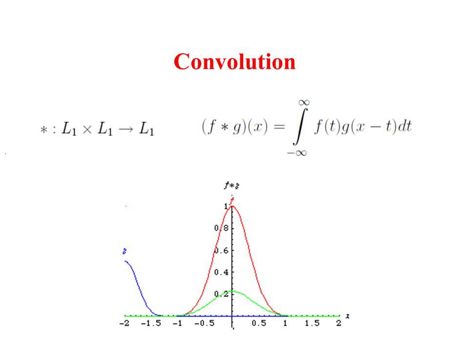Convolution ,