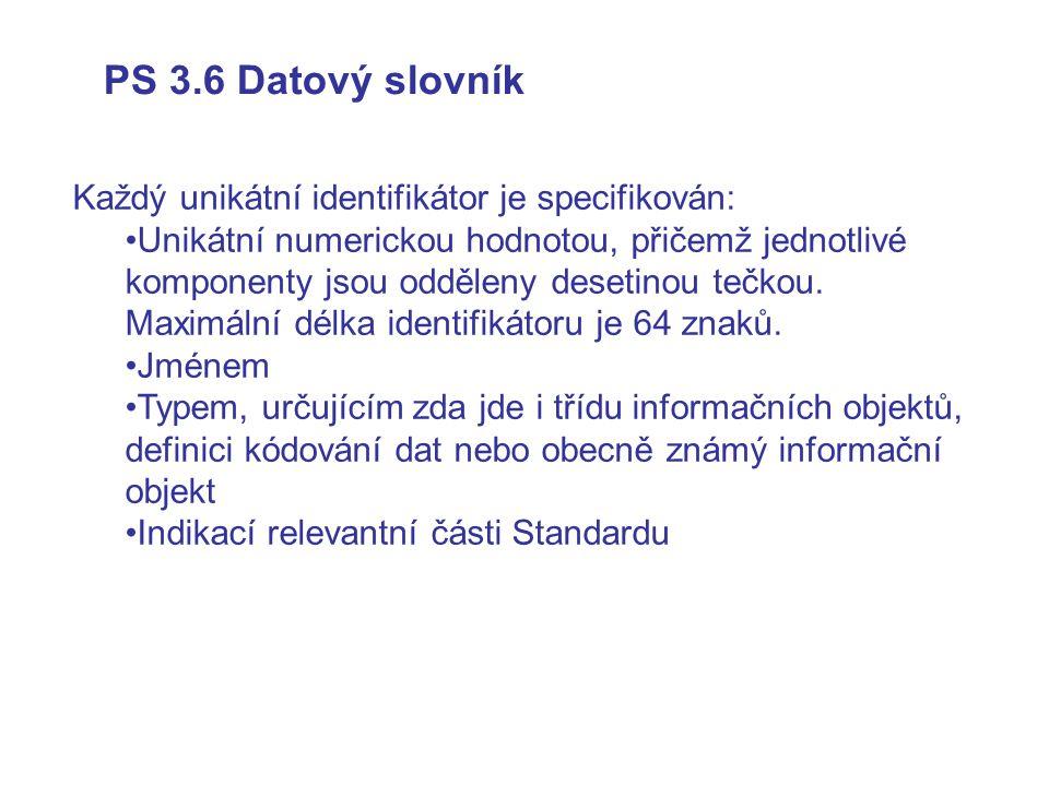 PS 3.6 Datový slovník Každý unikátní identifikátor je specifikován: