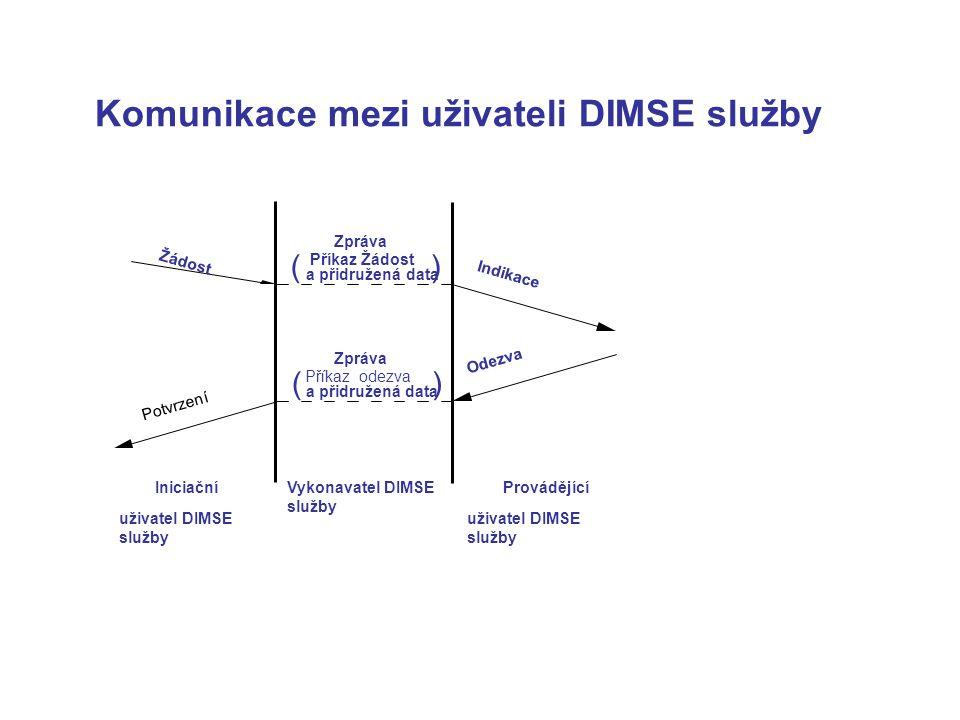Komunikace mezi uživateli DIMSE služby