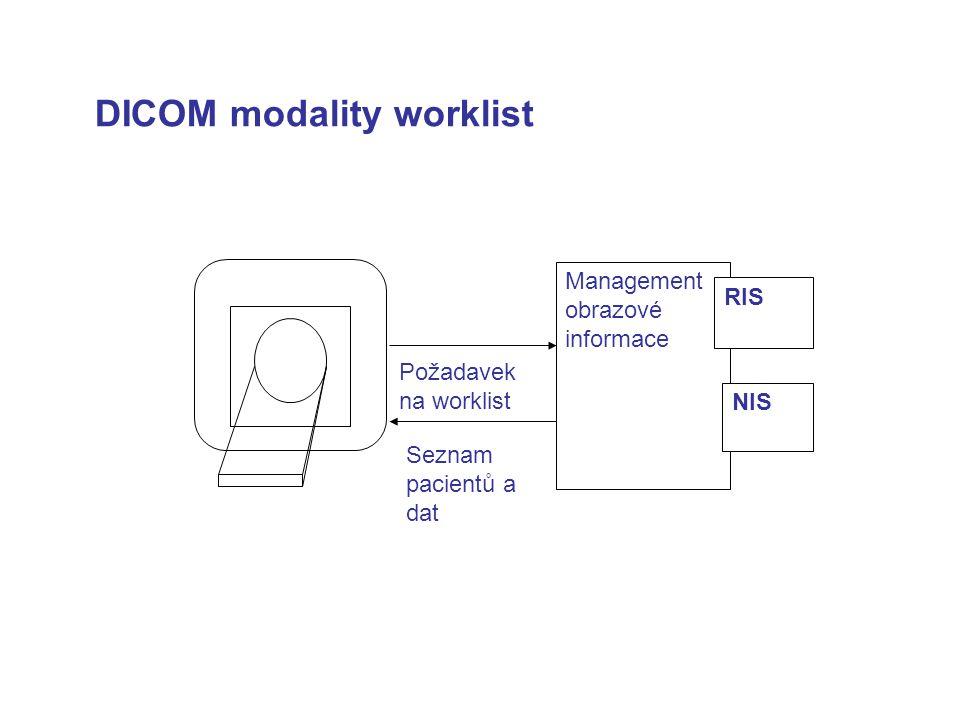 DICOM modality worklist