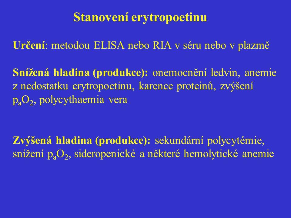 Stanovení erytropoetinu