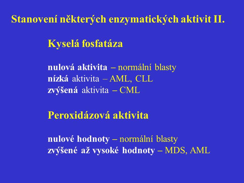 Stanovení některých enzymatických aktivit II.