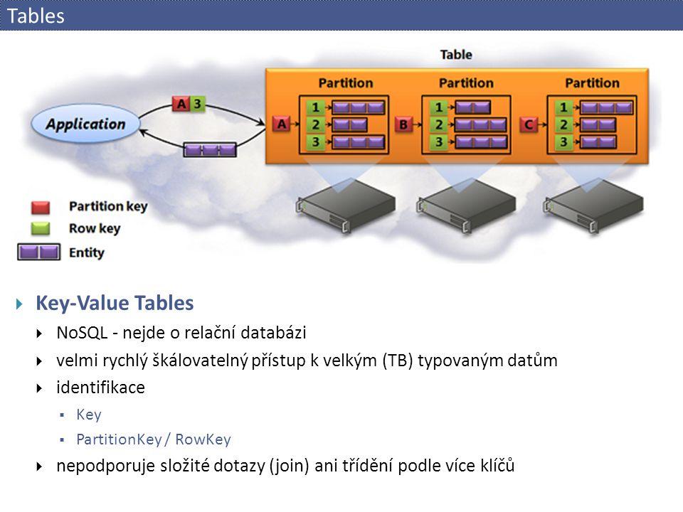 Tables Key-Value Tables NoSQL - nejde o relační databázi