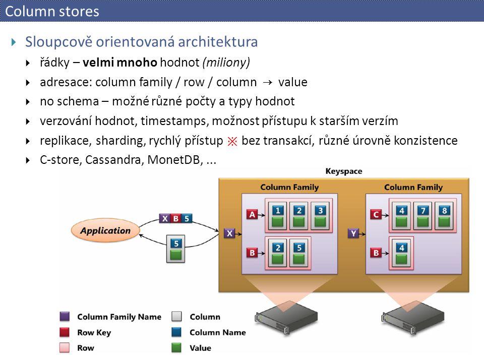 Sloupcově orientovaná architektura