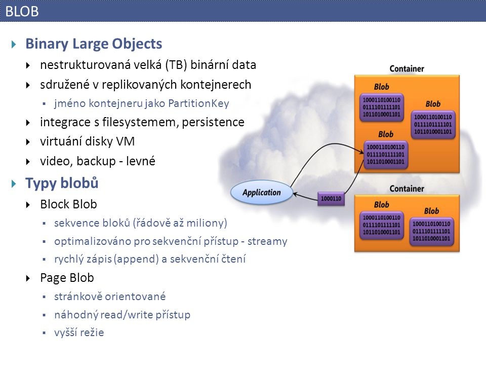 BLOB Binary Large Objects Typy blobů