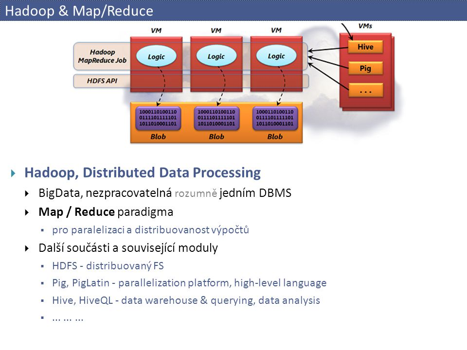 Hadoop, Distributed Data Processing