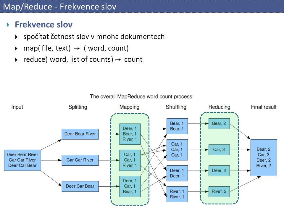 Map/Reduce - Frekvence slov