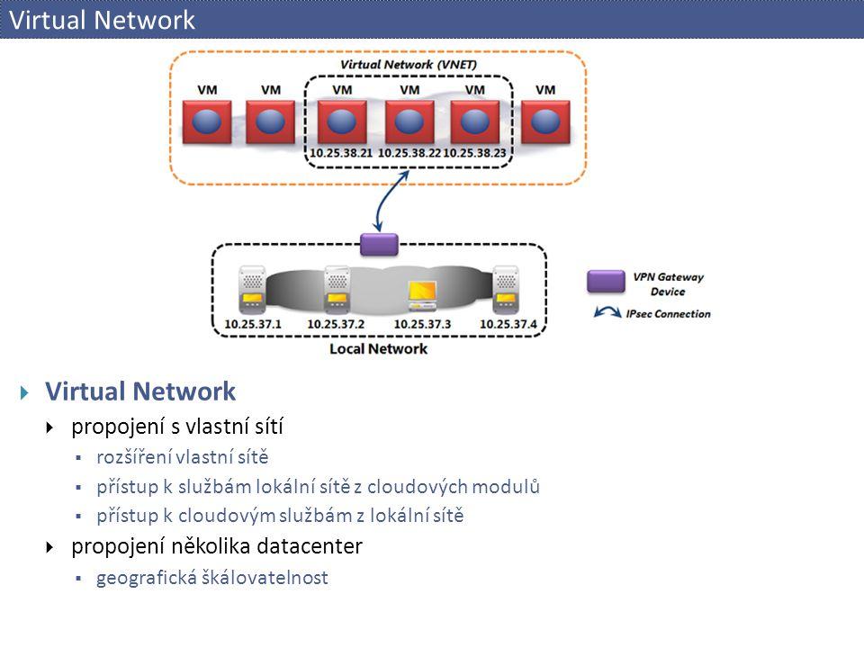 Virtual Network Virtual Network propojení s vlastní sítí