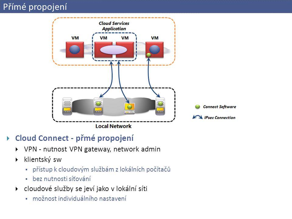 Přímé propojení Cloud Connect - přmé propojení