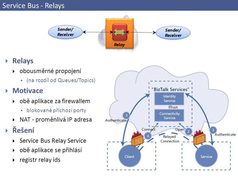 Service Bus - Relays Relays Motivace Řešení obousměrné propojení