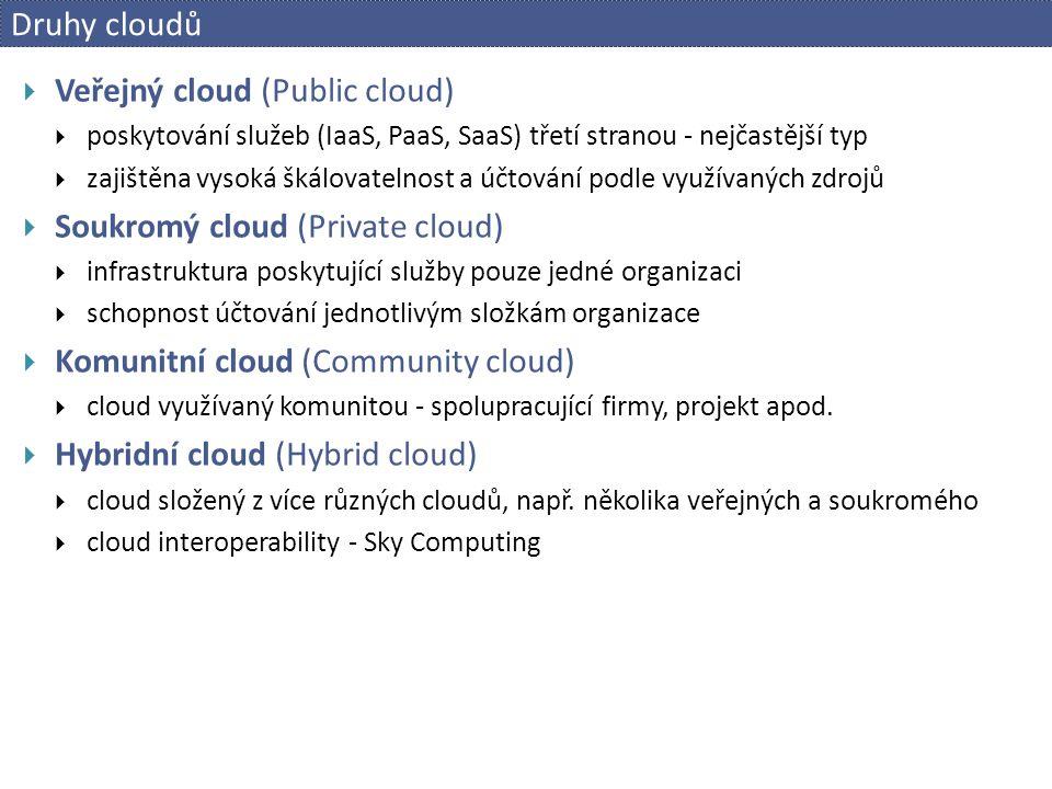 Veřejný cloud (Public cloud)