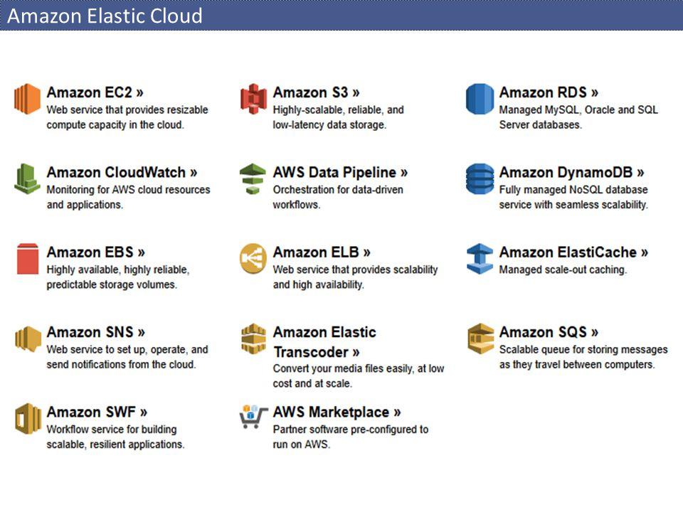 Amazon Elastic Cloud