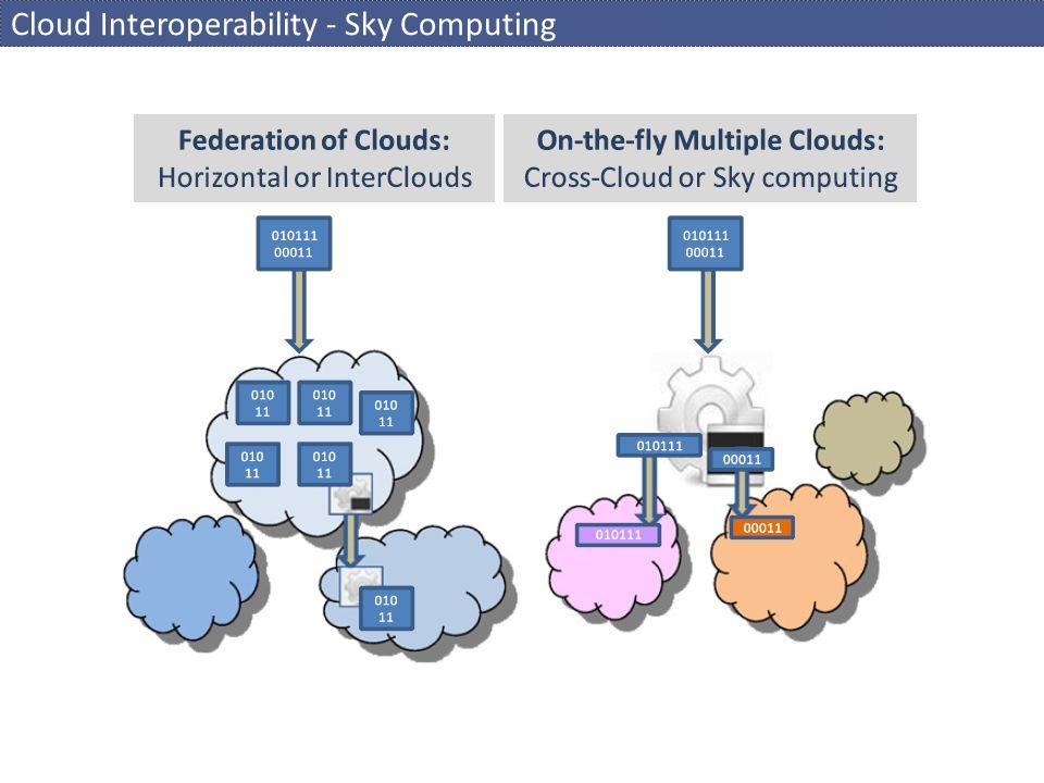 Cloud Interoperability - Sky Computing