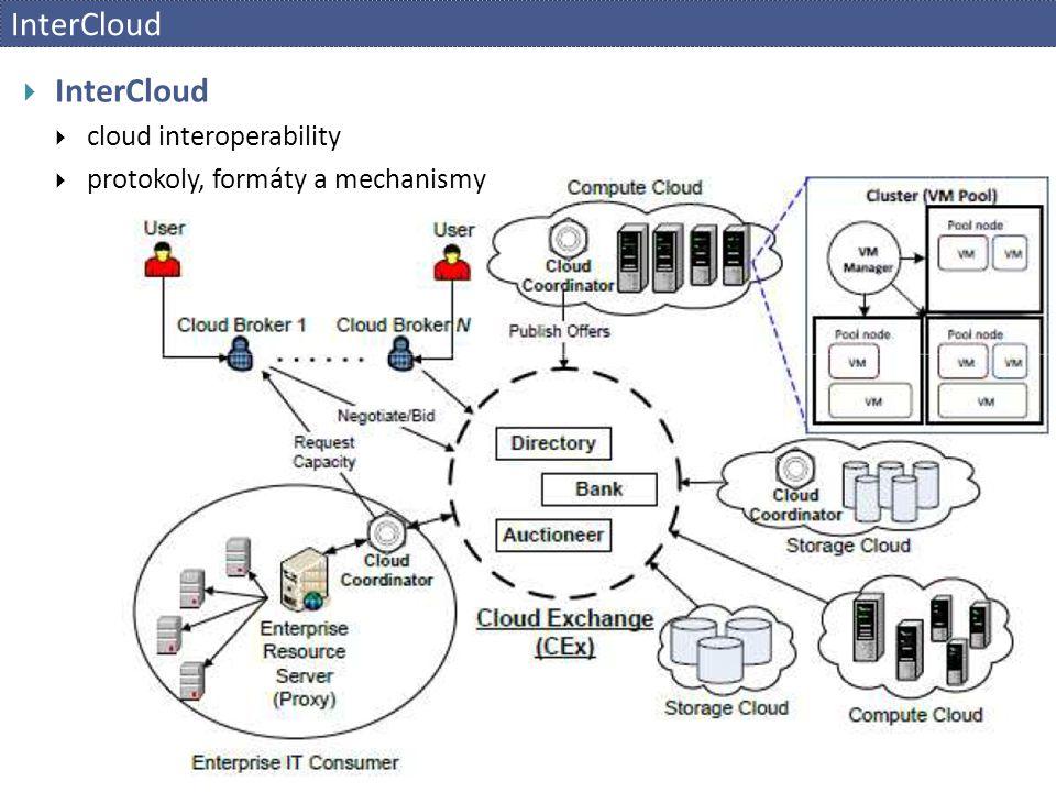 InterCloud InterCloud cloud interoperability