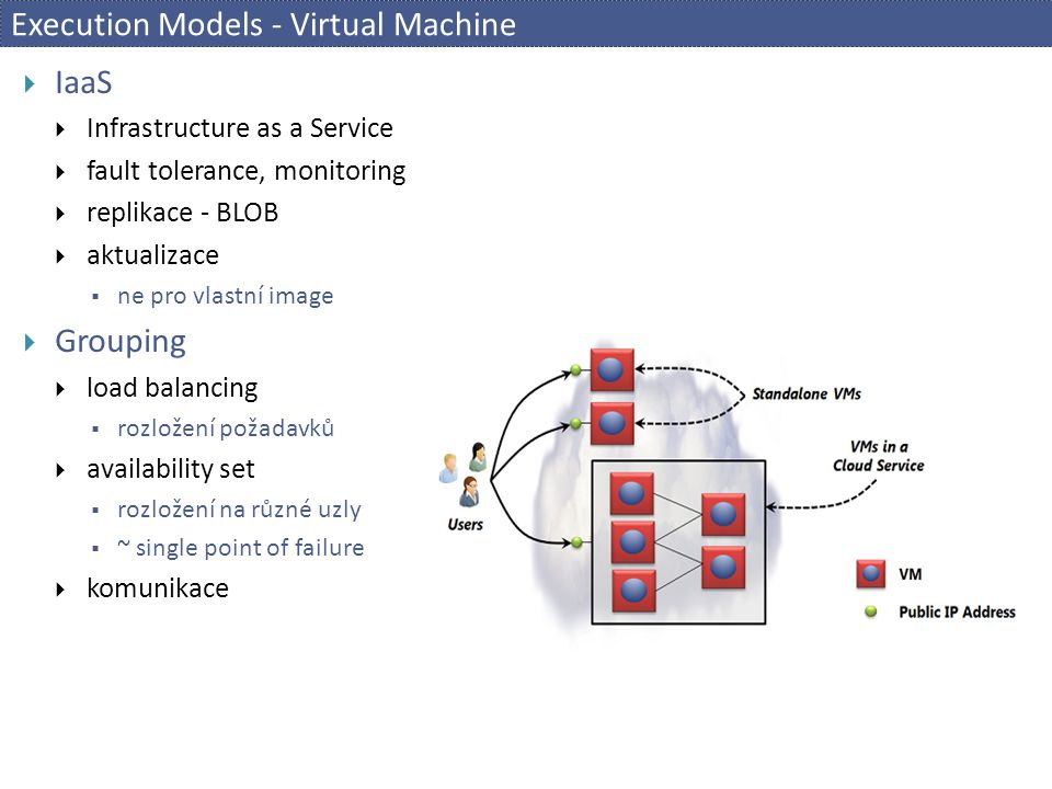 Execution Models - Virtual Machine