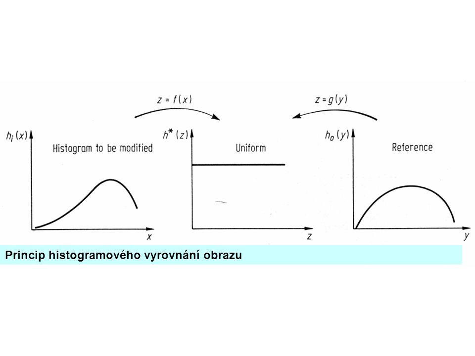 Princip histogramového vyrovnání obrazu