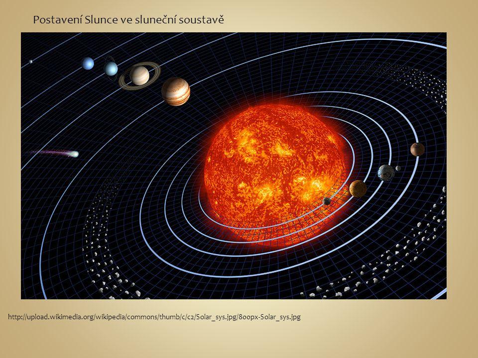Postavení Slunce ve sluneční soustavě