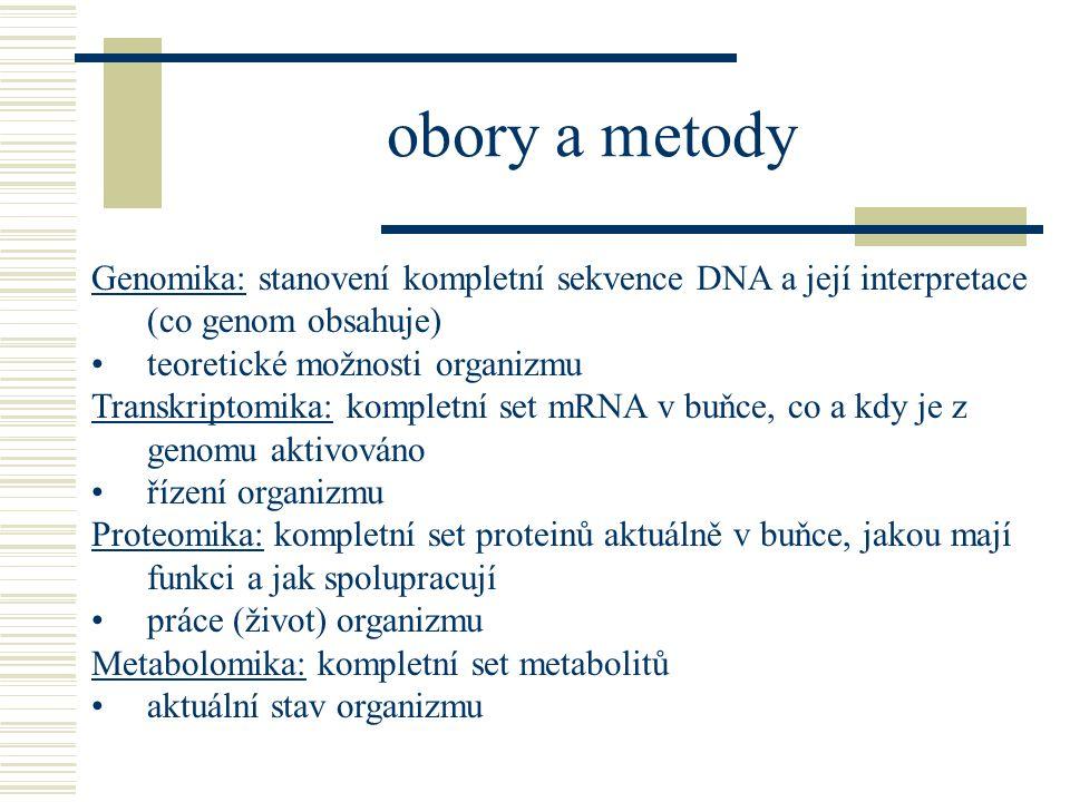 obory a metody Genomika: stanovení kompletní sekvence DNA a její interpretace (co genom obsahuje) teoretické možnosti organizmu.