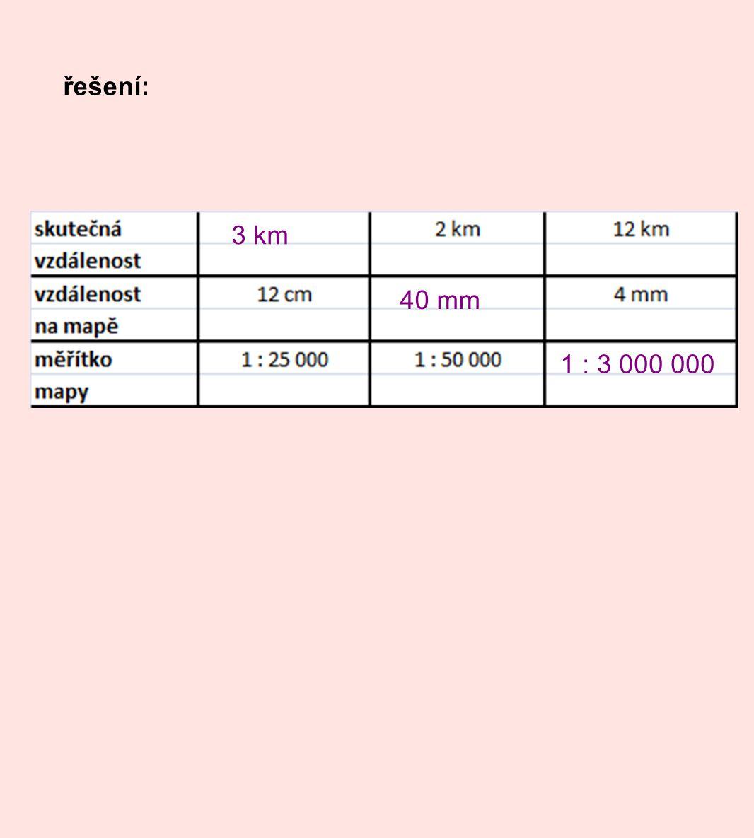 řešení: 3 km 40 mm 1 : 3 000 000
