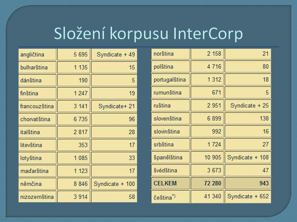 Složení korpusu InterCorp