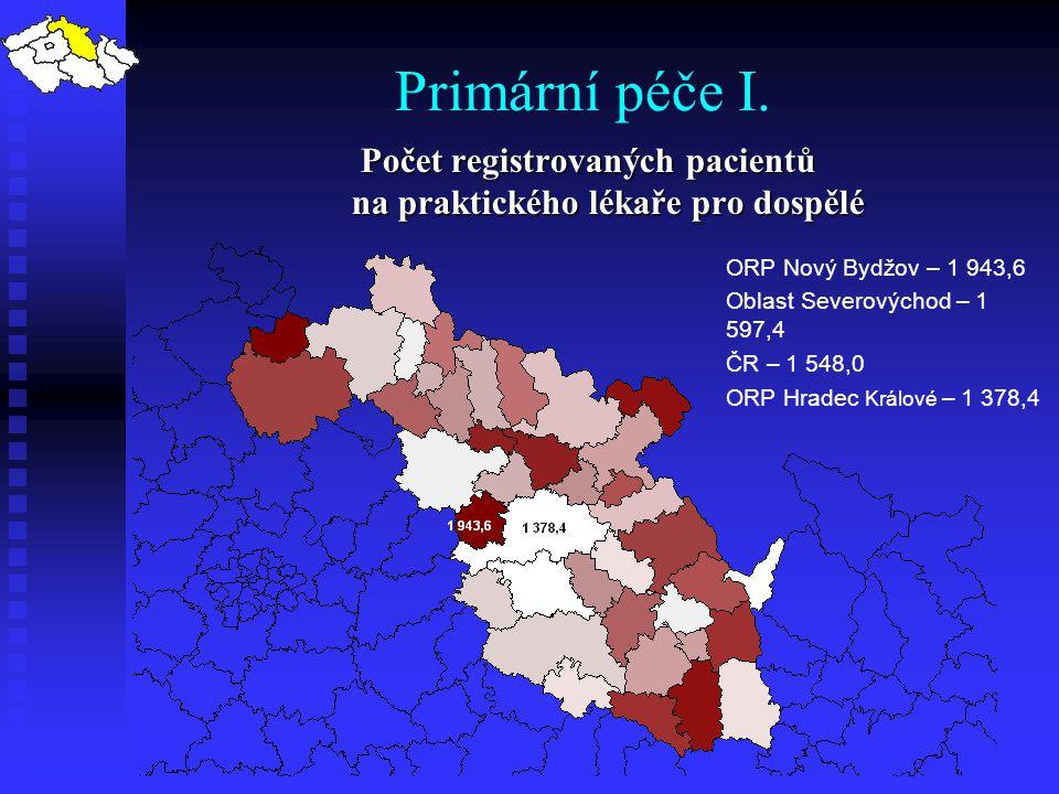 Počet registrovaných pacientů na praktického lékaře pro dospělé