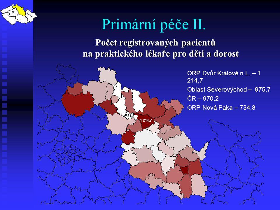 Počet registrovaných pacientů na praktického lékaře pro děti a dorost