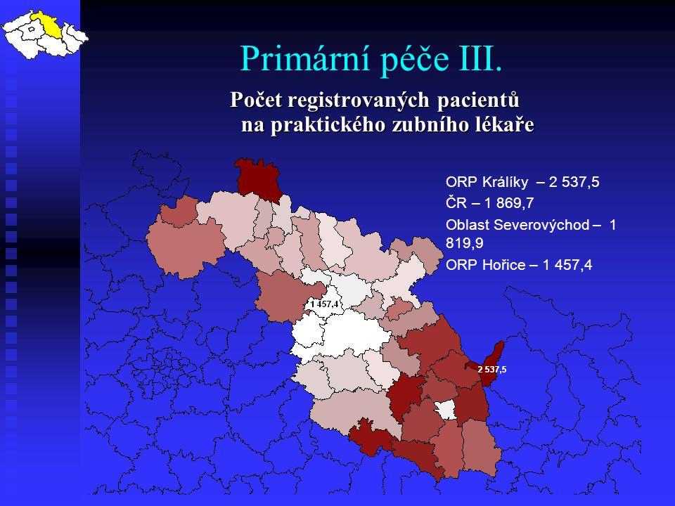Počet registrovaných pacientů na praktického zubního lékaře