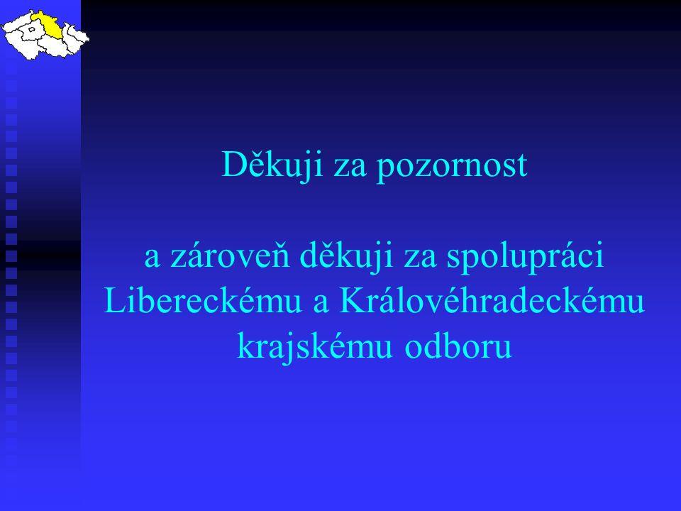 Děkuji za pozornost a zároveň děkuji za spolupráci Libereckému a Královéhradeckému krajskému odboru