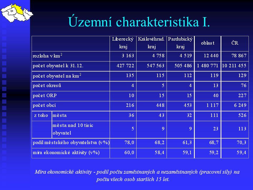 Územní charakteristika I.