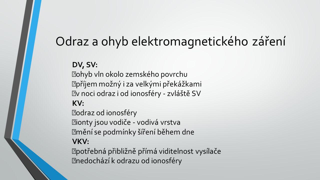 Odraz a ohyb elektromagnetického záření
