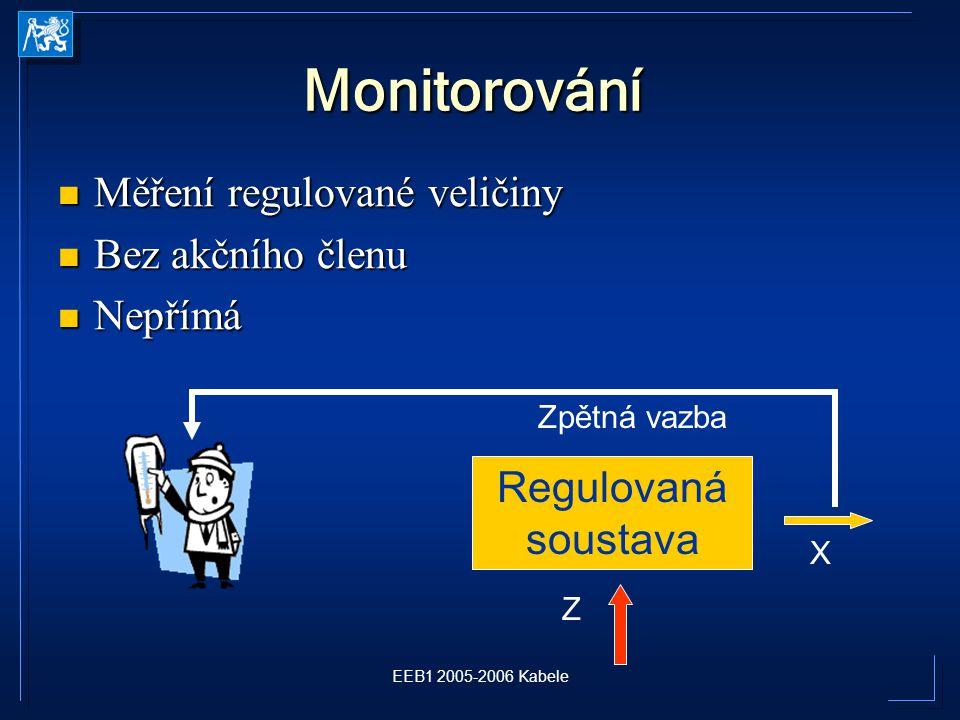 Monitorování Měření regulované veličiny Bez akčního členu Nepřímá