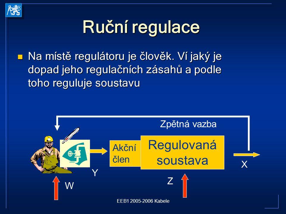 Ruční regulace Regulovaná soustava