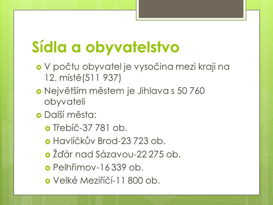 Sídla a obyvatelstvo V počtu obyvatel je vysočina mezi kraji na 12. místě(511 937) Největším městem je Jihlava s 50 760 obyvateli.