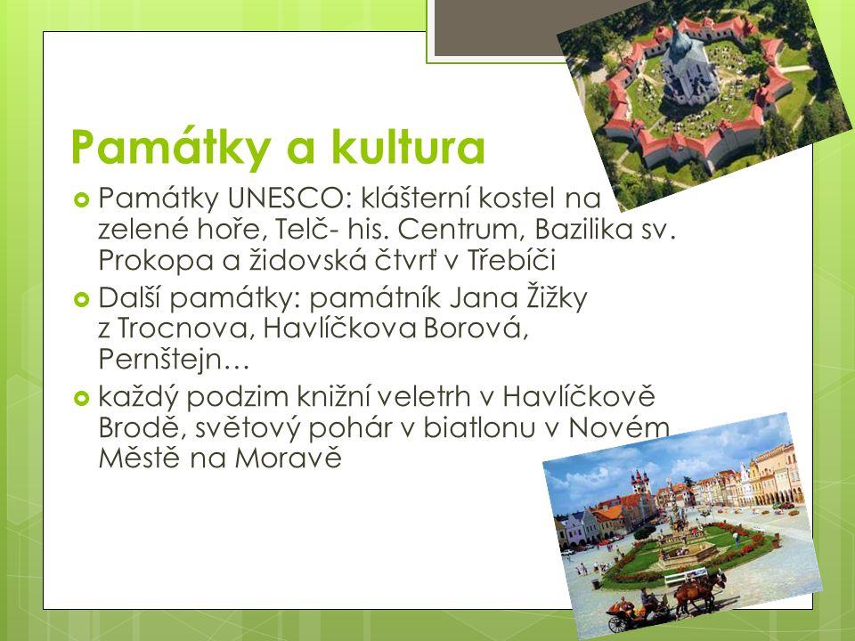 Památky a kultura Památky UNESCO: klášterní kostel na zelené hoře, Telč- his. Centrum, Bazilika sv. Prokopa a židovská čtvrť v Třebíči.
