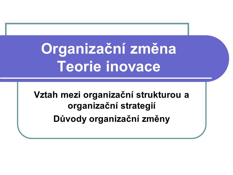 Organizační změna Teorie inovace