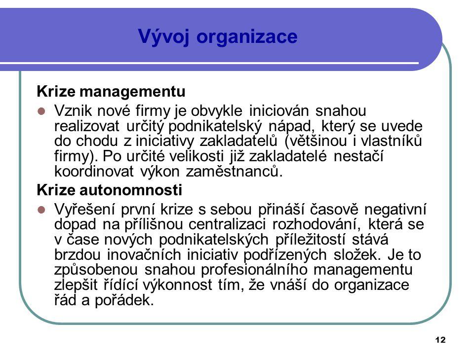 Vývoj organizace Krize managementu
