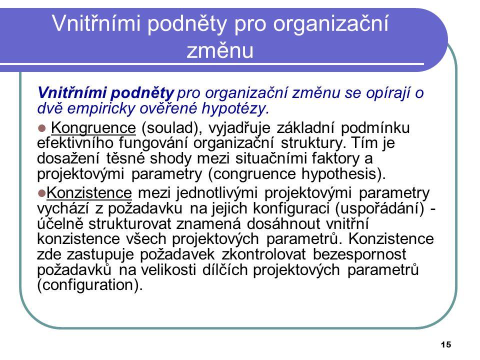 Vnitřními podněty pro organizační změnu