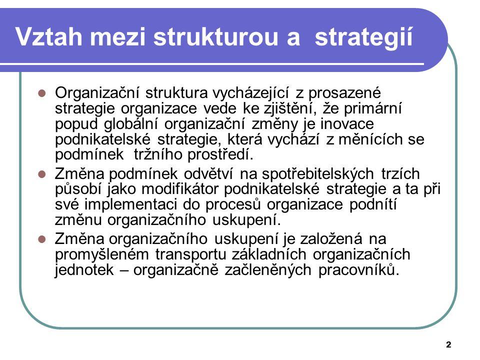 Vztah mezi strukturou a strategií
