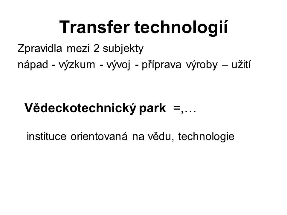 Transfer technologií Vědeckotechnický park =,…