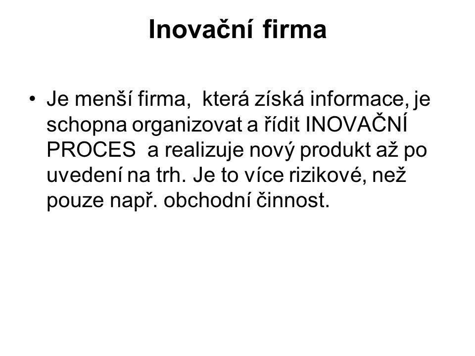 Inovační firma