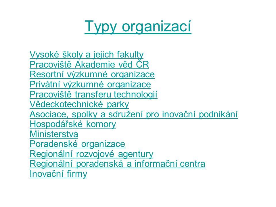Typy organizací