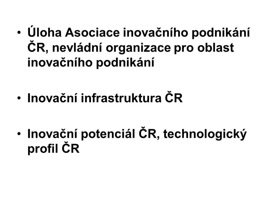 Úloha Asociace inovačního podnikání ČR, nevládní organizace pro oblast inovačního podnikání