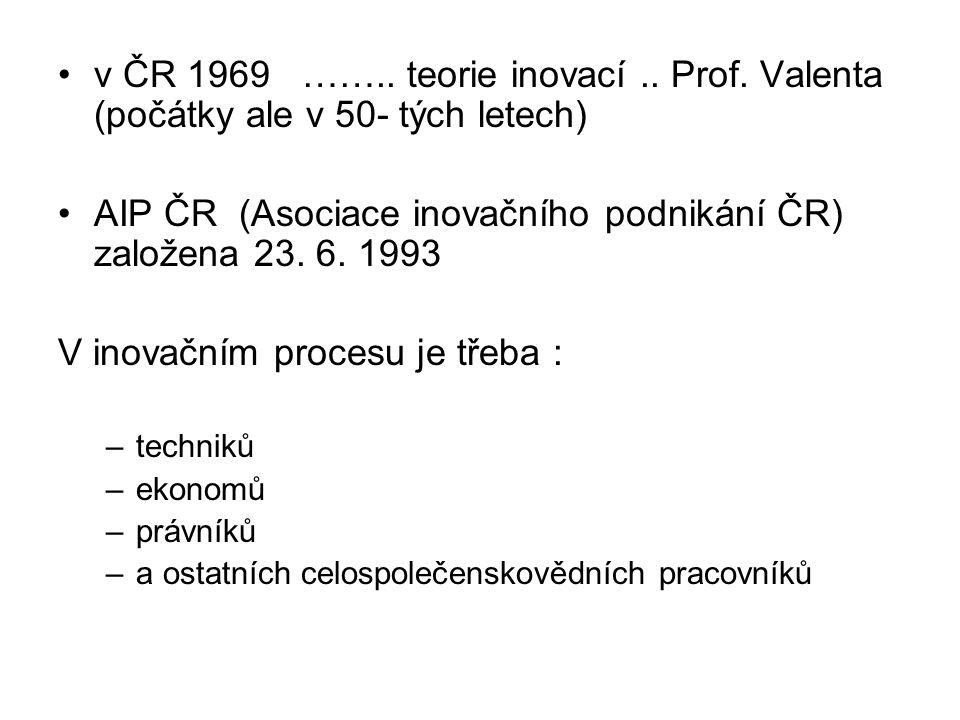 AIP ČR (Asociace inovačního podnikání ČR) založena 23. 6. 1993