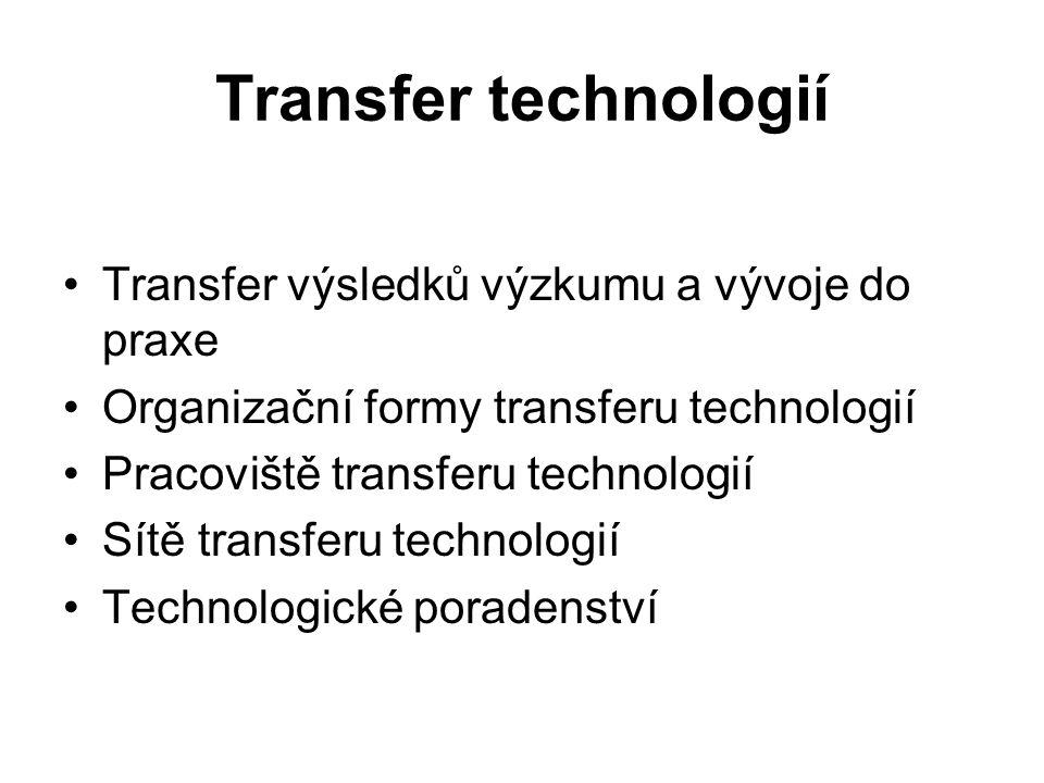 Transfer technologií Transfer výsledků výzkumu a vývoje do praxe