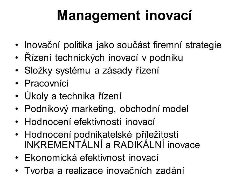 Management inovací Inovační politika jako součást firemní strategie