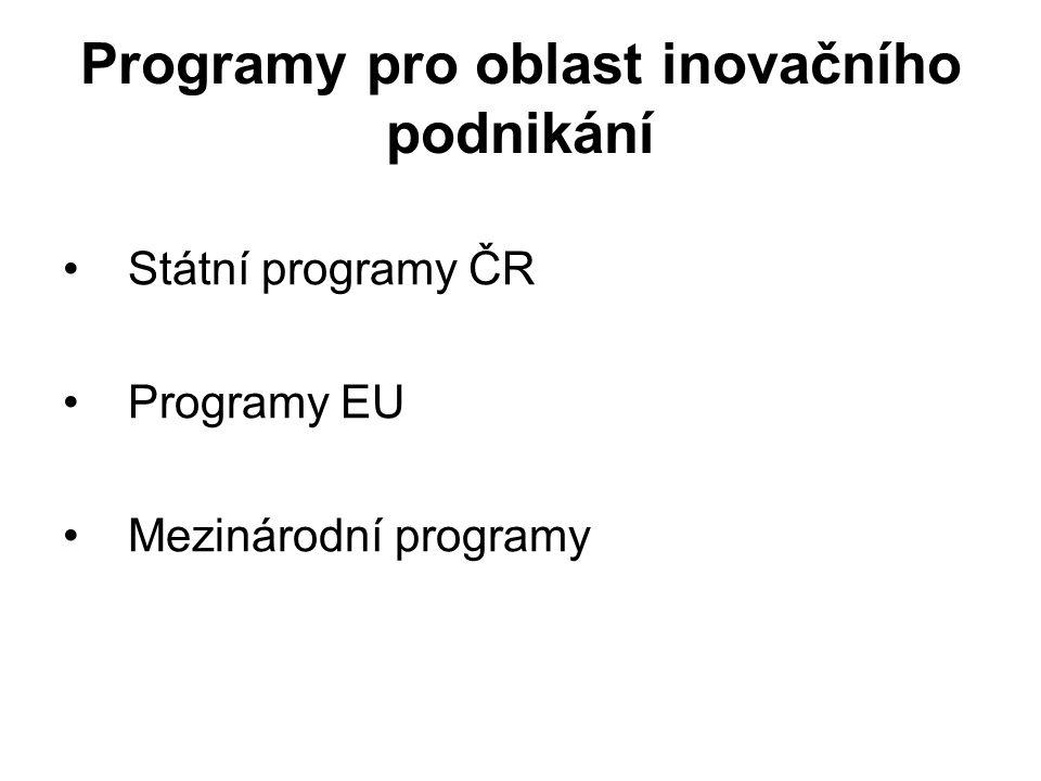 Programy pro oblast inovačního podnikání